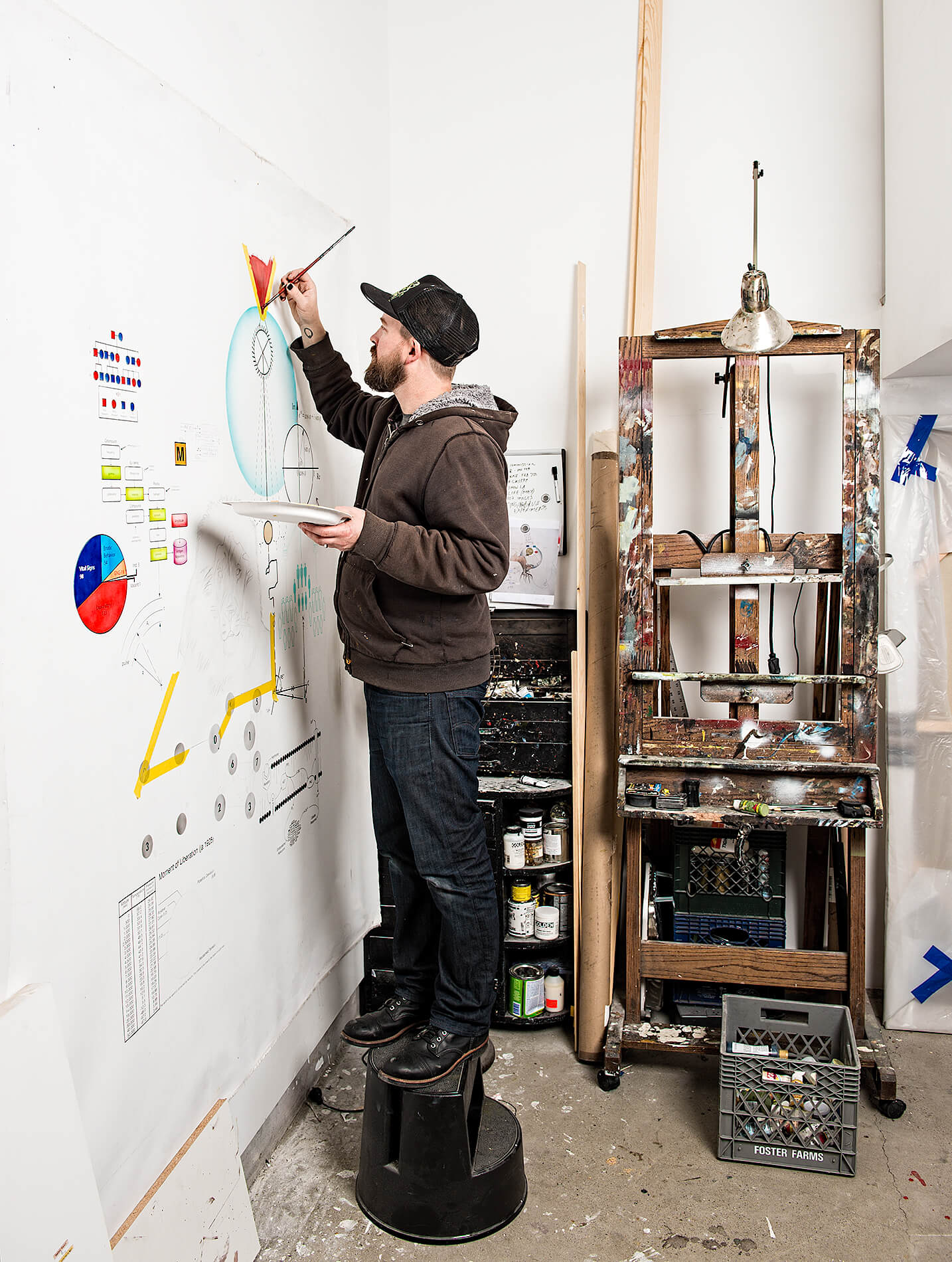 Kevin Earl Taylor painting in studio
